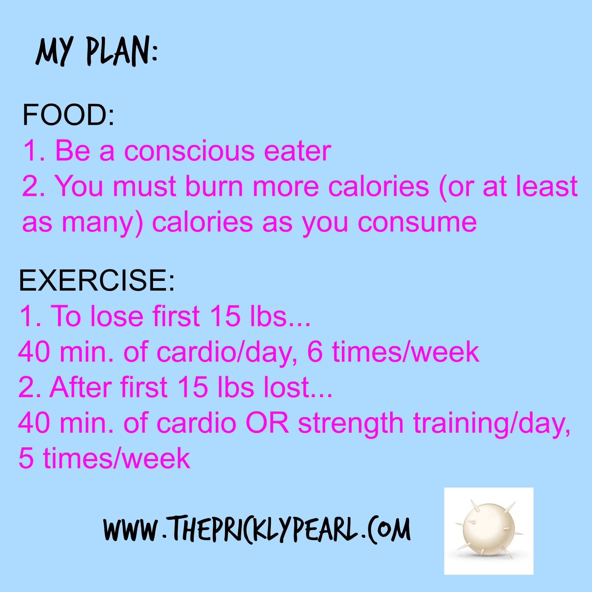 How do your body burn fat